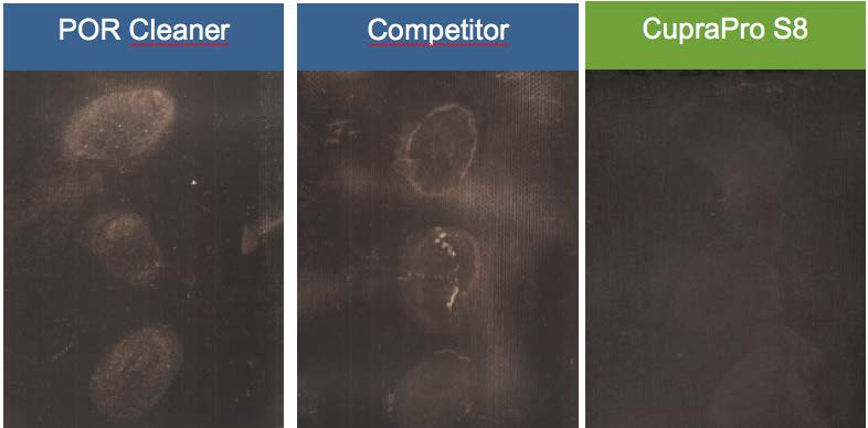 ■ Figure 5: Comparison of finger print removal effect of CupraPro S8 and other conventional cleaners.