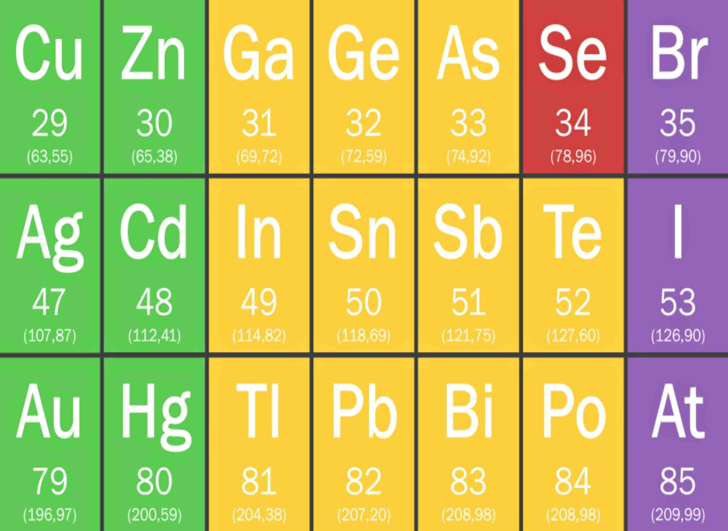 Rd element periodic table images periodic table images rd element periodic table gallery periodic table images what is diamond on the periodic table choice gamestrikefo Choice Image