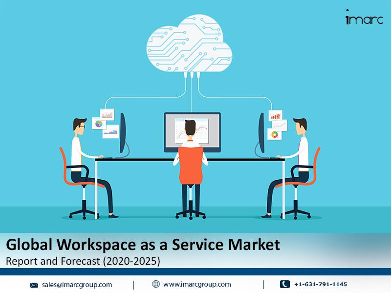 Workspace as a Service Market.jpg